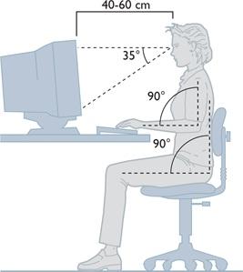 uso computadoras